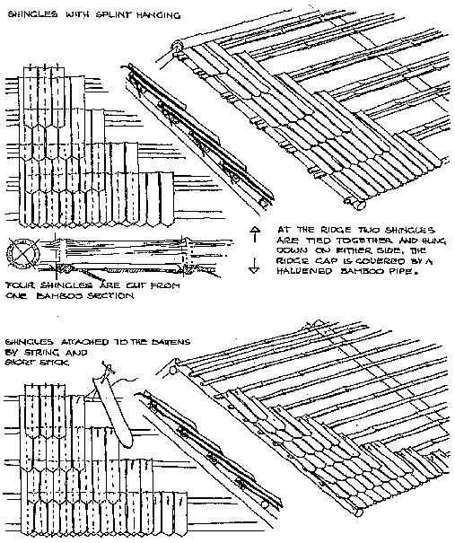 Low Pitched Roof With Traditional Construction Of India | гонт | Pinterest  | Low Pitch, Pitch And Construction