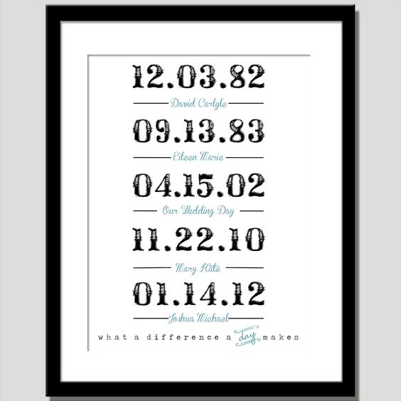 Important dates frame- such a cute idea!