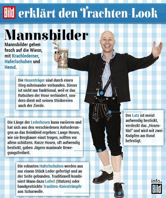WIESN-MODE 2014 Tradition ist wieder sexy: die Mannsbilder