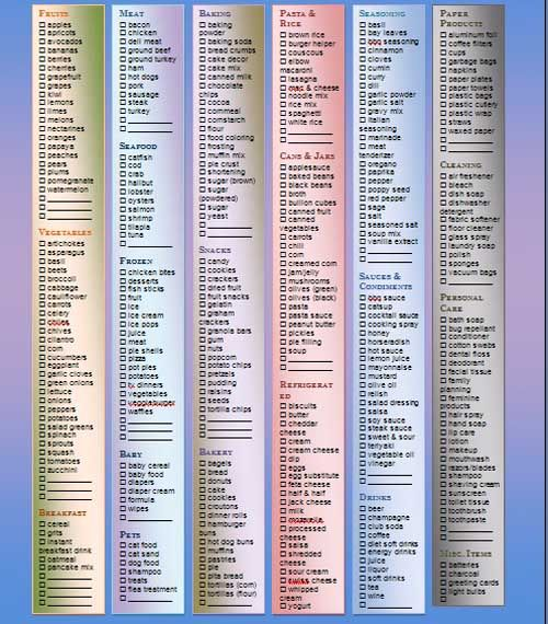 Grocery List u2013 Free Printable Template - grocery list word
