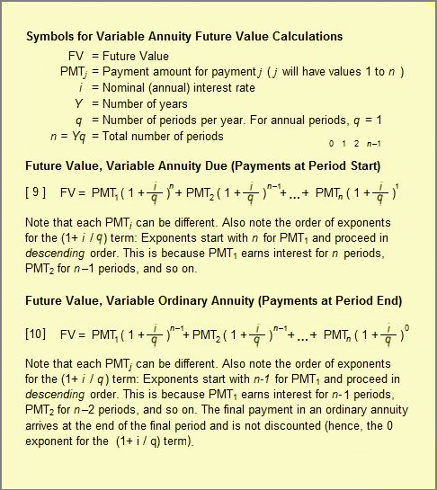 Interest and Compound Interest Defined, Explained Calculated - annuity sales sample resume