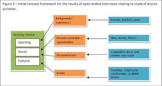 qualitative essay example