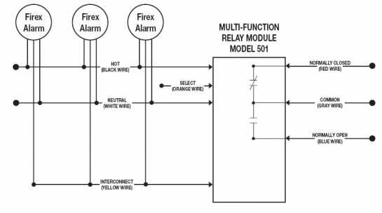 15 Smoke Alarm Wiring Diagram Smoke Alarms Electrical Wiring Diagram Diagram