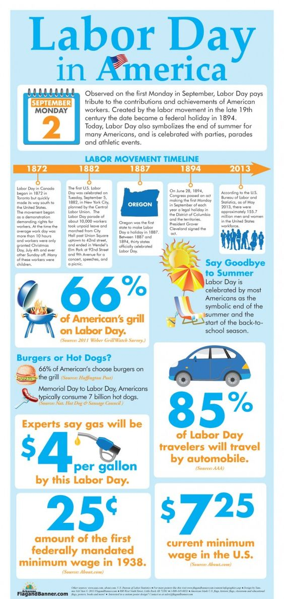 Labor Day in America - the symbolic end of #Summertime