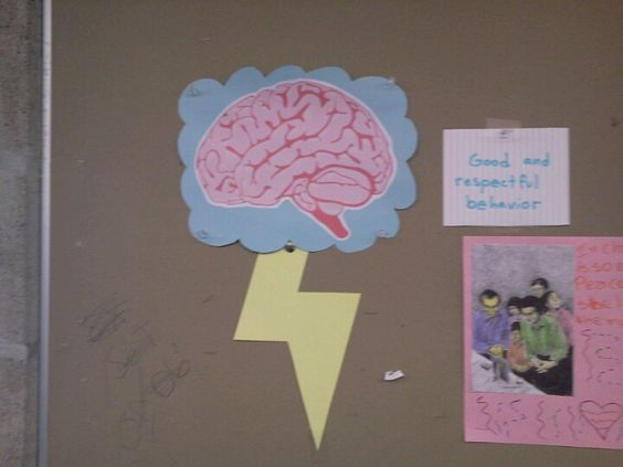 "My ""brain-storm"" wall."