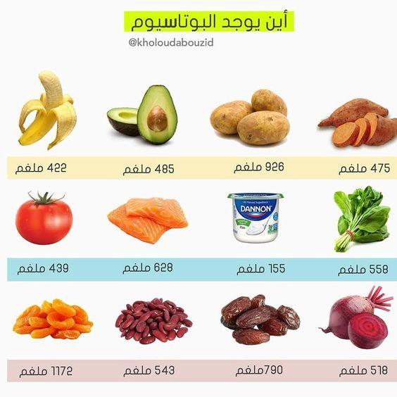 السلام عليكم ورحمة الله وبركاته ماهي فوائد البوتاسيوم الصحية يحمي من خطر الإصابة بالسكتات القلبية يحافظ على صح Health Food Pan Seared Scallops Health Diet