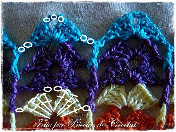 * Pérolas do Crochet: Maxi Colete em Crochet COM PAP - Patrocínio Coats Corrente