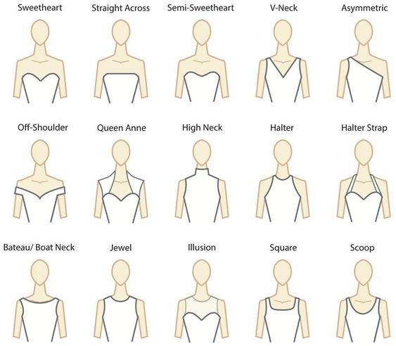 Decode the Wedding Dress: Necklines..I want either a sweetheart, queen anne, or halter strap. :):