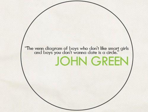 the venn diagram is a circle