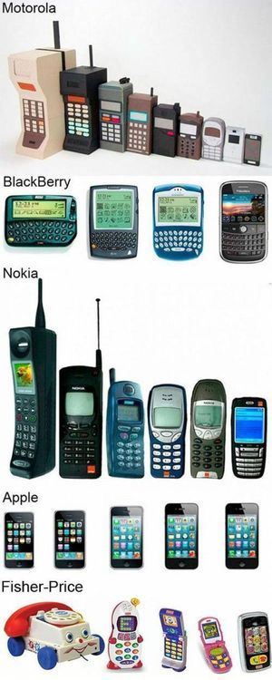Evolution of the cell phone. Including Fisher Price! Kids would get a kick out of this!