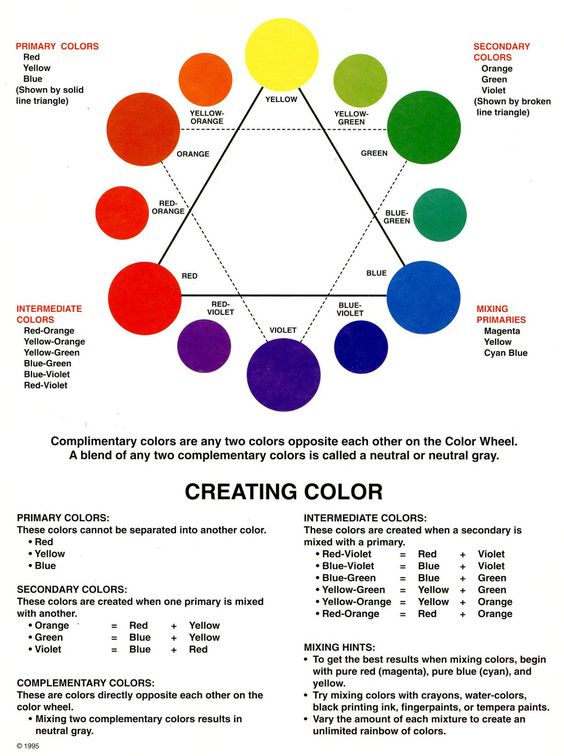 Standard Color Wheel Art in the Classroom Pinterest