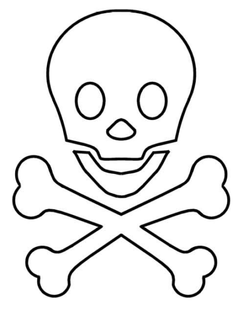 Calavera Pirata Imprimir Imagui Pirate Birthday Party Pirate Birthday Skull And Crossbones