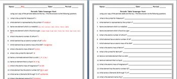 Periodic Table Scavenger Hunt Worksheet - Worksheets