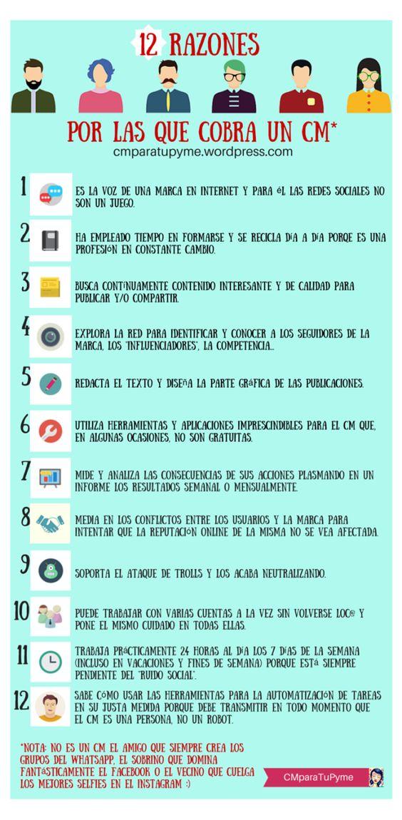 CM: 12 razones por las que cobra por su trabajo