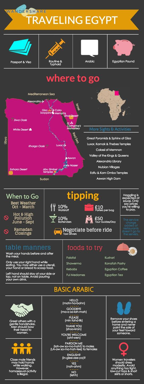 #Egypt #Travel Cheat Sheet; Sign up at www.wandershare.com for high-res images. Egypt   مصر