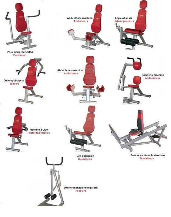 listes des appareils de musculation et de cardio en salle de musculation de 15 partie. Black Bedroom Furniture Sets. Home Design Ideas