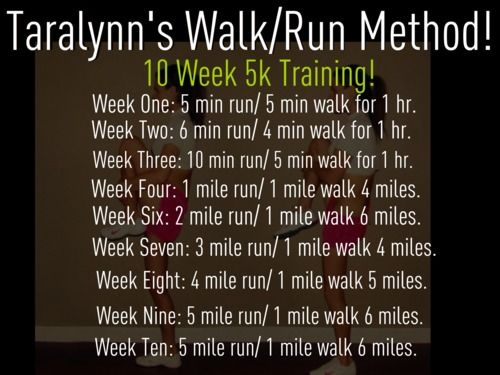 Walk/Run Method - 10 Week 5k training