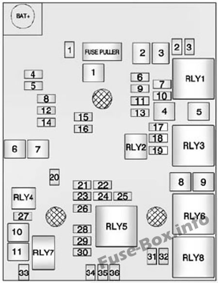 under-hood fuse box diagram: chevrolet trax (2013, 2014, 2015, 2016, 2017,  2018) | chevrolet trax, fuse box, trax  www.pinterest.co.kr