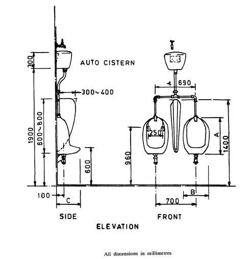 Image result for urinal height from floor level in india