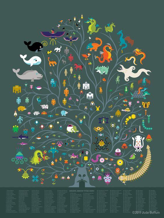 Super geeky: All Zelda characters Magna Arbor Vitae Deku