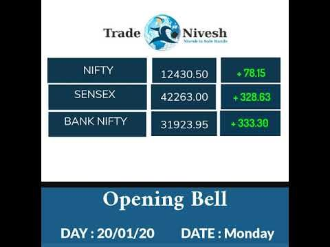 Trade Nivesh One Of The Best Stock Advisory In Indore Opening Bell Best Stocks Belle Dating
