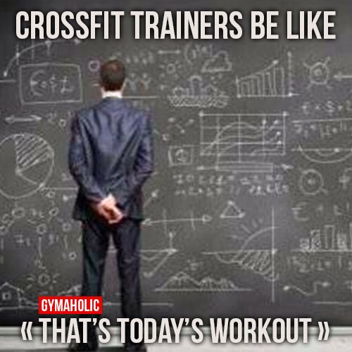 Image result for crossfit math