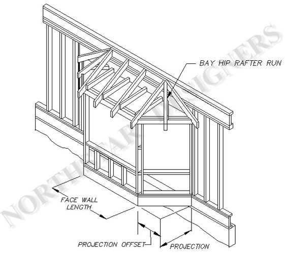 Pinterest the world s catalog of ideas for Bay window plan detail