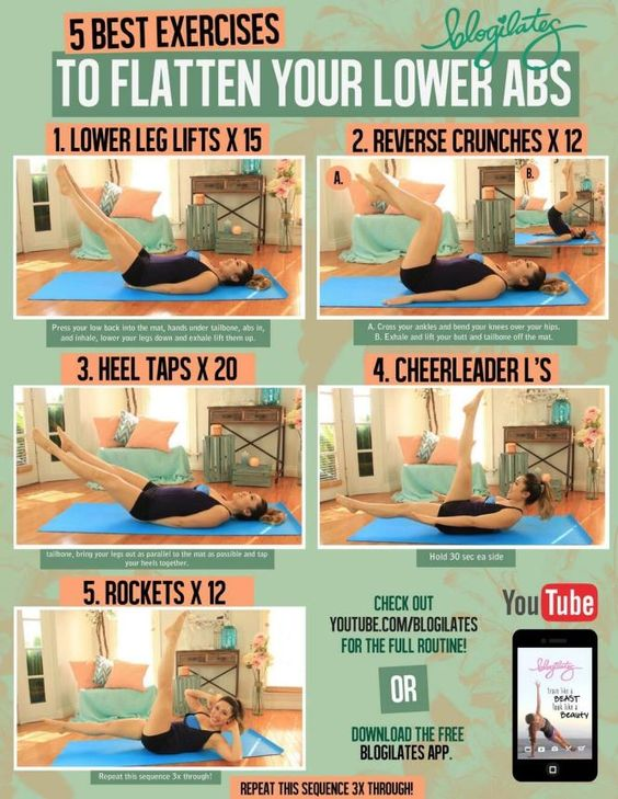 5 best exercises to flatten your lower abs