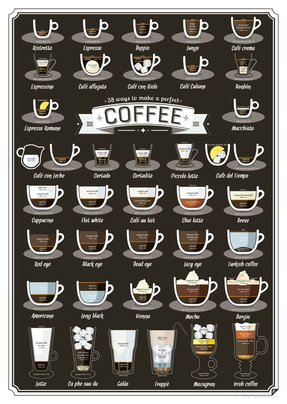 Infographic shows how to perfectly make 38 types of coffee - Quick and Easy Recipes From Stylist Magazine - Stylist Magazine
