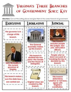 the three branches of government essay Free essays on three branches of government for students use our papers to help you with yours 1 - 30.