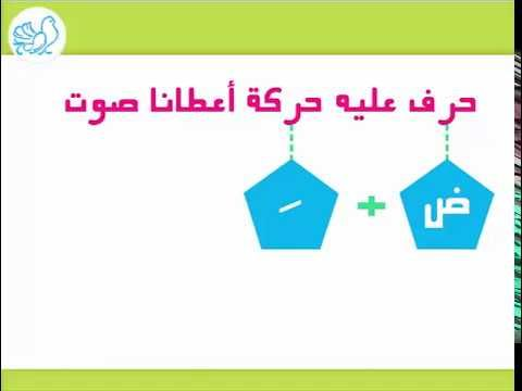 10 استراتيجيات التهيئة الحافزة الجاذبة بطريقة مبسطة Arabic Calligraphy Calligraphy