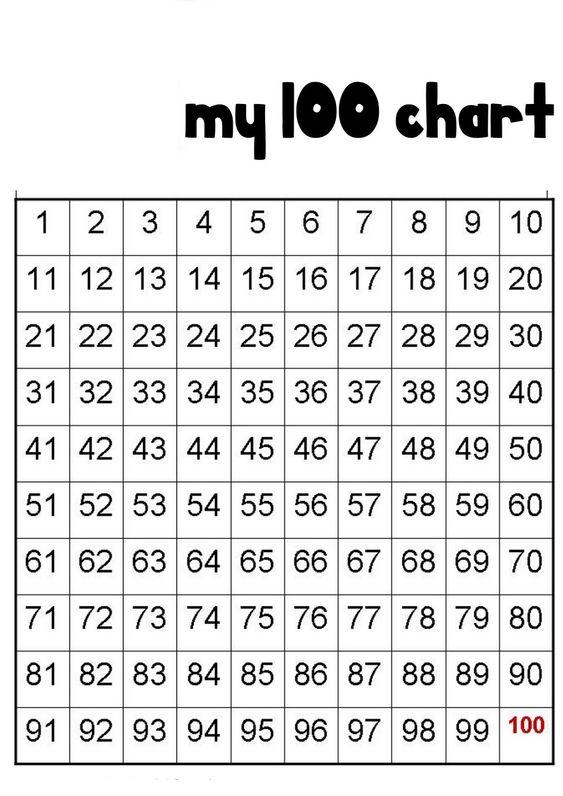 1-100 Number Chart Printable | Kiddo Shelter | Alphabet ...