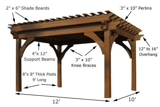 Timberkits Luxury Outdoor Rooms Pergolas Pergola Kits Pavilions Pavilion Kits 10x12 Pergola Kit Pergolakits Gazebo Plans Diy Gazebo Pergola Plans Diy