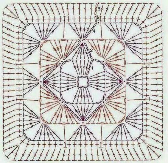 Unir crochet pattern