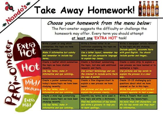 Create more interesting homeworks by following the Takeaway Homework Method by @ItsNads88