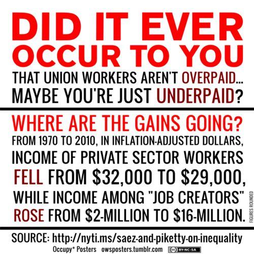 Did it ever...? \\ #Pro_Union #Pro_Labor