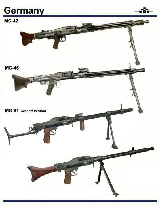 Germany: MG-42, MG-45, MG-81