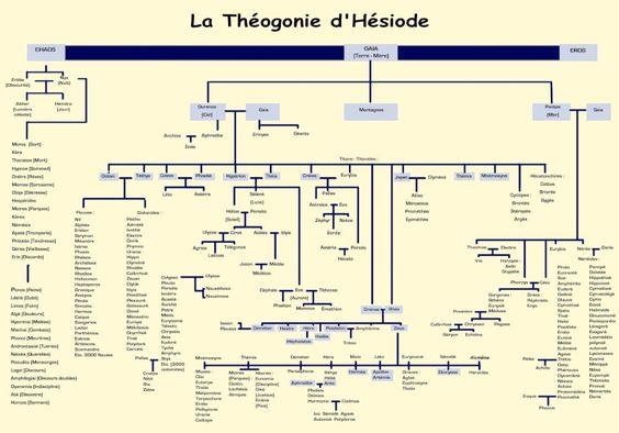 Mythologie Grecque - Page 2