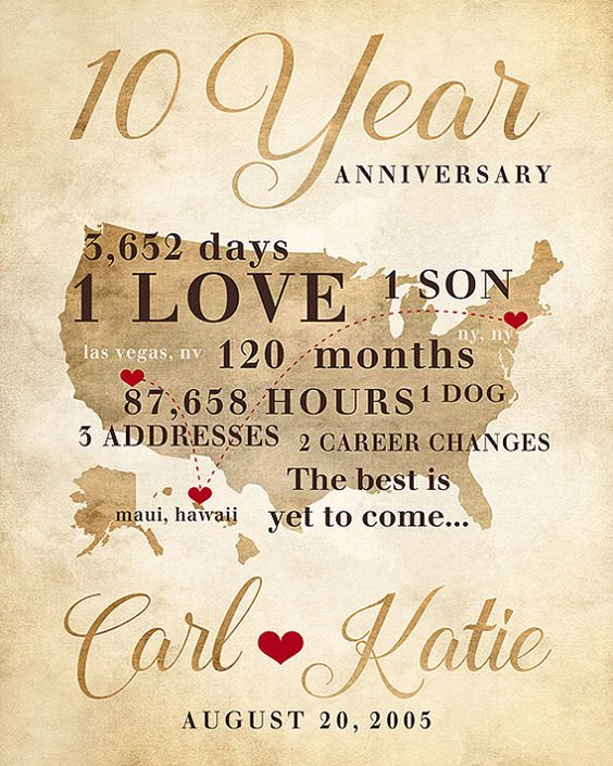 20th Wedding Anniversary Gift Ideas For Husband : anniversary gift ideas for him anniversary map 20th anniversary gifts ...