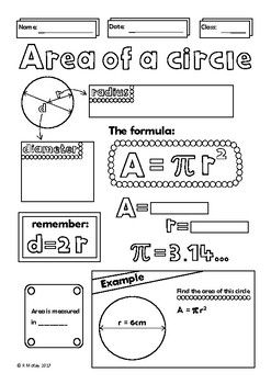 Area Of A Circle Notes To Doodle With Images Middle School