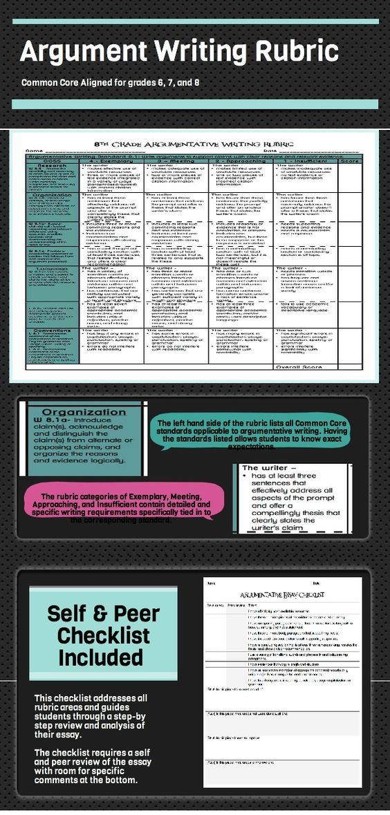 argumentative essay rubric six traits The perfect one page rubric based on the six traits of writing students are asked to write an argumentative essay and must use evidence to support their claim.