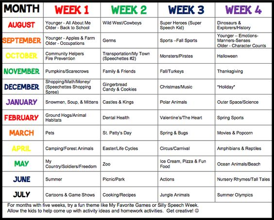 Therapy-n-Themes-themed language units for new, creative ideas! From Simply Speech. Pinned by SOS Inc. Resources @sostherapy.