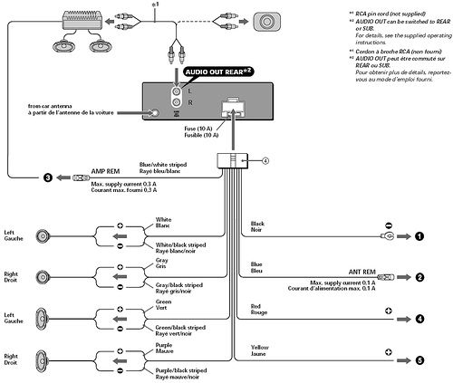 wiring diagram for sony car stereo the wiring diagram 22 pin sony wiring diagram nilza wiring diagram