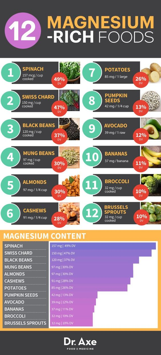 Magnesium Rich Foods http://www.draxe.com #health #holistic #natural