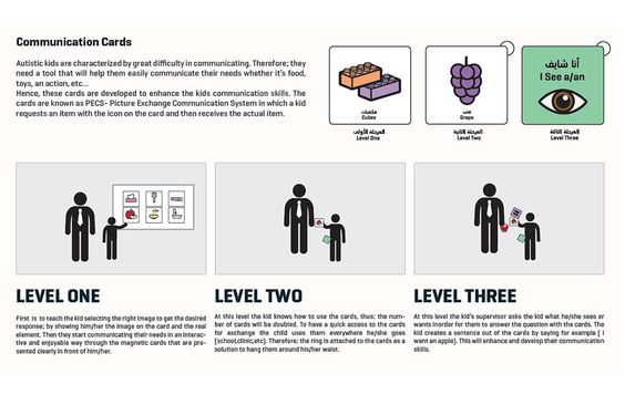 brandstiften » Communication Cards for autistic kids