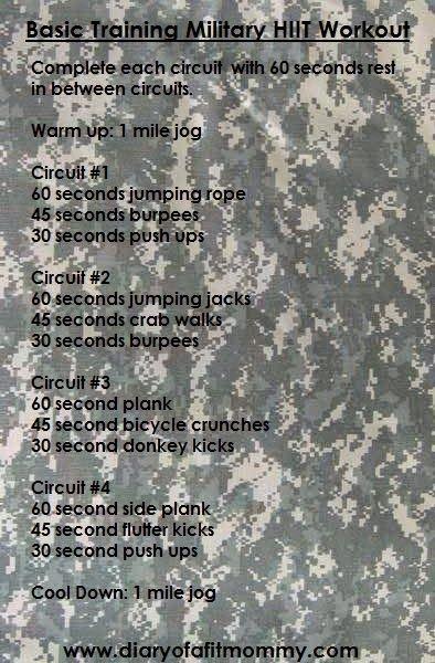 Basic Training Military Inspired HIIT Workout