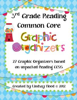 3rd Grade Reading Common Core Graphic Organizers  $3.99