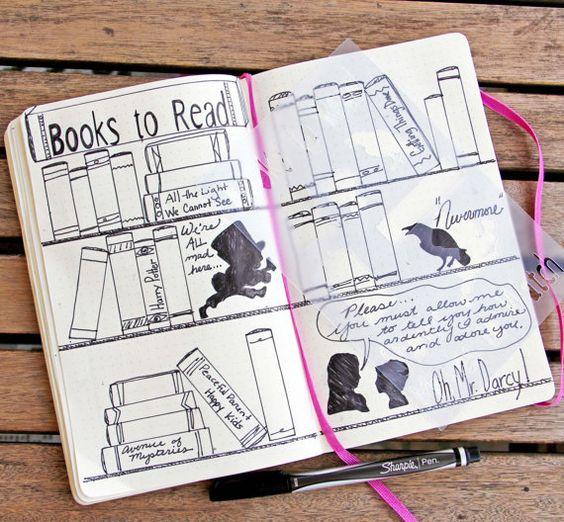 Zeitschrift-Schablone, Bücher zu lesen Spread, Bullet-Journal-Schablone