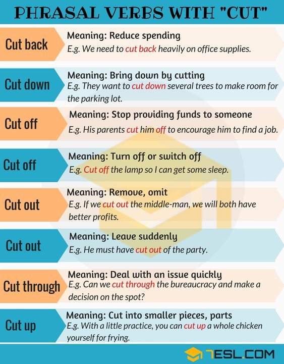 Phrasal verbs with cut with meaning and examples english phrasal verbs with cut with meaning and examples english language and english grammar solutioingenieria Image collections