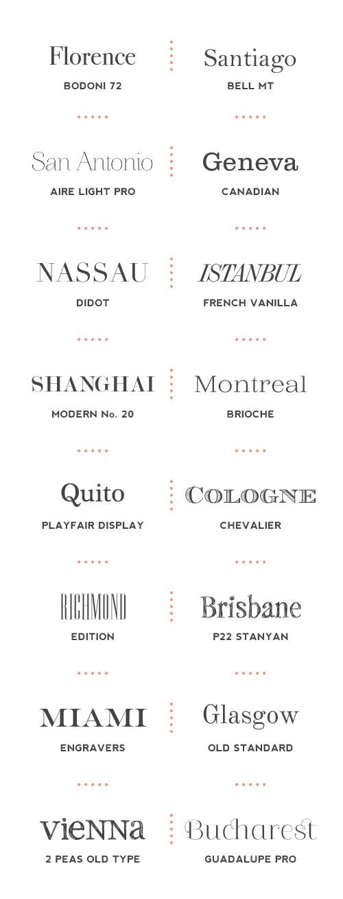 Good Serif fonts to use, some of them are a little over the top but most are pretty simple.